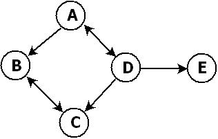 Binary search tree program in c with explanation