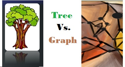 relationship between graphs and trees