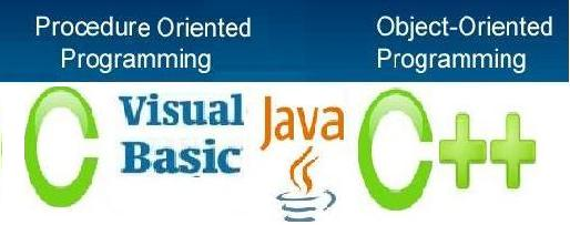 Procedure Oriented Programming vs  Object Oriented